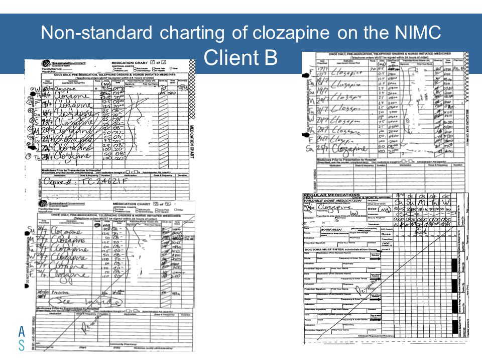 Non-standard charting of clozapine on the NIMC Client B