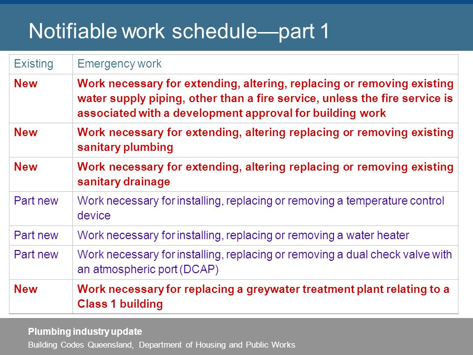 Building Codes Queensland, Department of Housing and Public Works Plumbing industry update Notifiable work schedule—part 1 ExistingEmergency work New Work necessary for extending, altering, replacing or removing existing water supply piping, other than a fire service, unless the fire service is associated with a development approval for building work New Work necessary for extending, altering replacing or removing existing sanitary plumbing New Work necessary for extending, altering replacing or removing existing sanitary drainage Part new Work necessary for installing, replacing or removing a temperature control device Part newWork necessary for installing, replacing or removing a water heater Part new Work necessary for installing, replacing or removing a dual check valve with an atmospheric port (DCAP) New Work necessary for replacing a greywater treatment plant relating to a Class 1 building