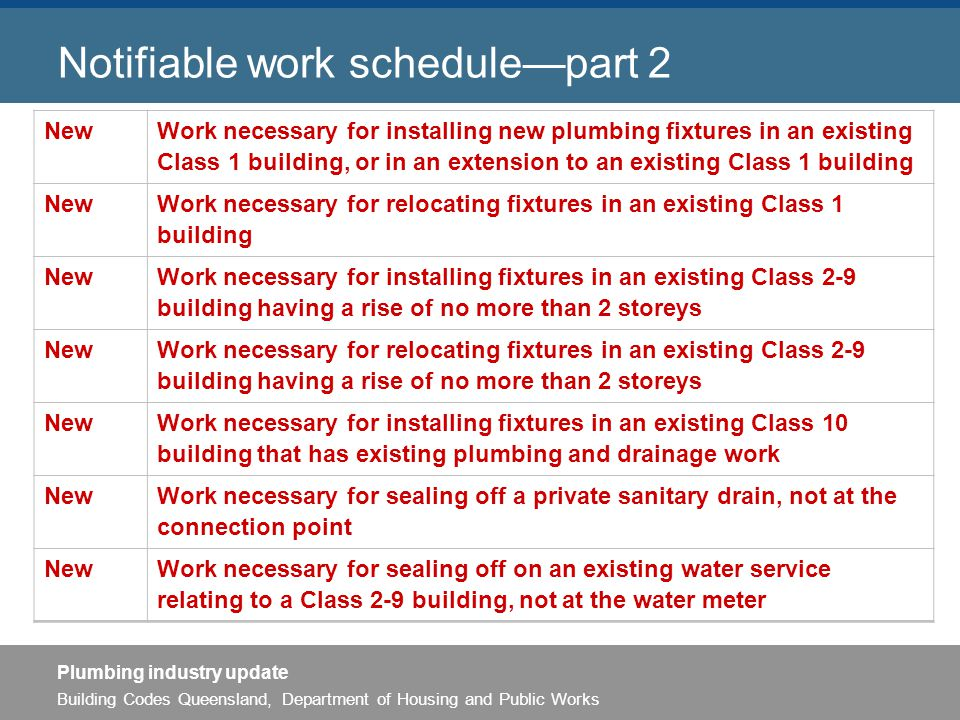 Building Codes Queensland, Department of Housing and Public Works Plumbing industry update Notifiable work schedule—part 2 New Work necessary for installing new plumbing fixtures in an existing Class 1 building, or in an extension to an existing Class 1 building New Work necessary for relocating fixtures in an existing Class 1 building New Work necessary for installing fixtures in an existing Class 2-9 building having a rise of no more than 2 storeys New Work necessary for relocating fixtures in an existing Class 2-9 building having a rise of no more than 2 storeys New Work necessary for installing fixtures in an existing Class 10 building that has existing plumbing and drainage work New Work necessary for sealing off a private sanitary drain, not at the connection point NewWork necessary for sealing off on an existing water service relating to a Class 2-9 building, not at the water meter