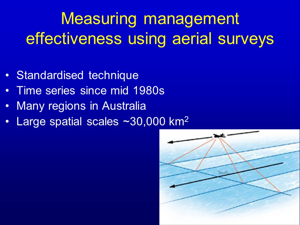 Standardised technique Time series since mid 1980s Many regions in Australia Large spatial scales ~30,000 km 2 Measuring management effectiveness using aerial surveys
