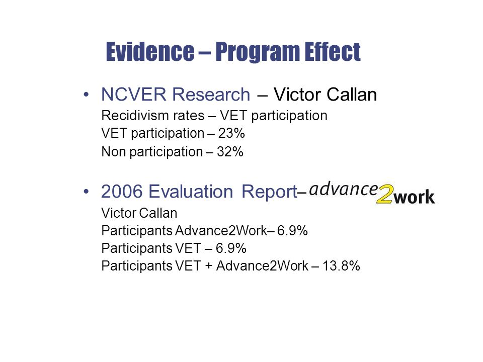 Evidence – Program Effect NCVER Research – Victor Callan Recidivism rates – VET participation VET participation – 23% Non participation – 32% 2006 Eva