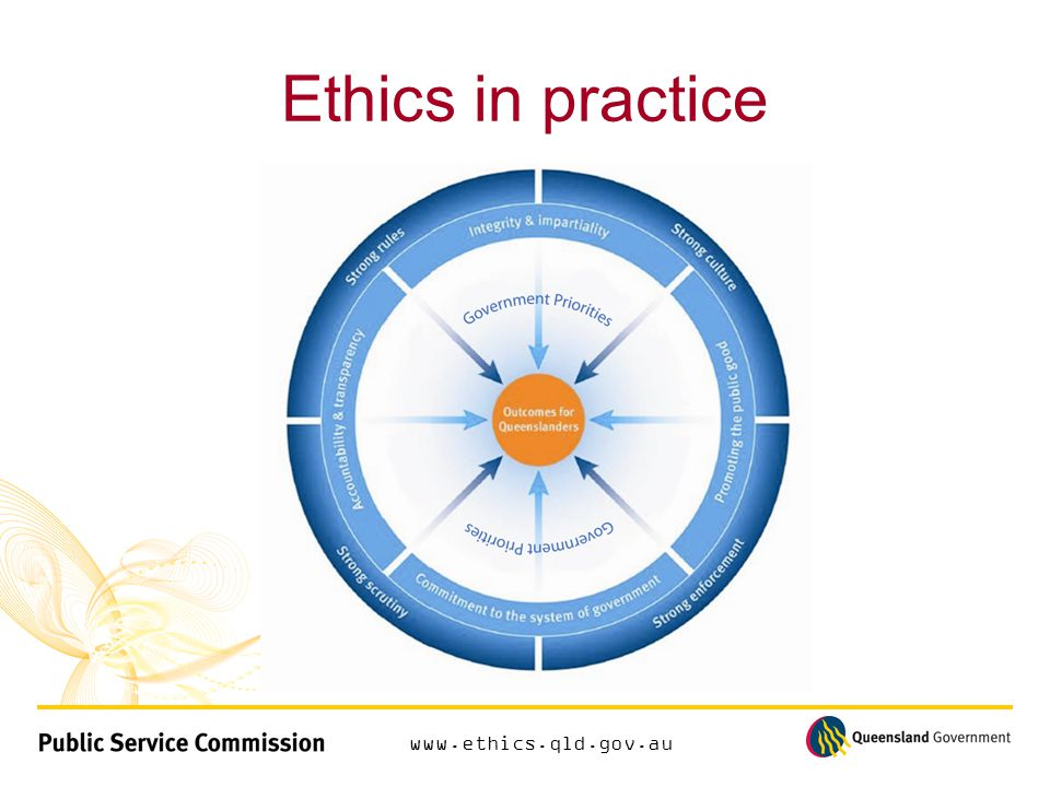 www.ethics.qld.gov.au Ethics in practice