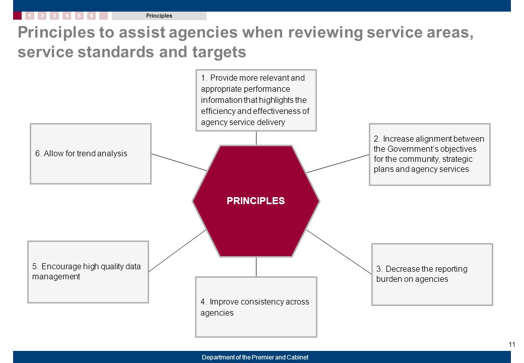 11 Department of the Premier and Cabinet Principles to assist agencies when reviewing service areas, service standards and targets 1.