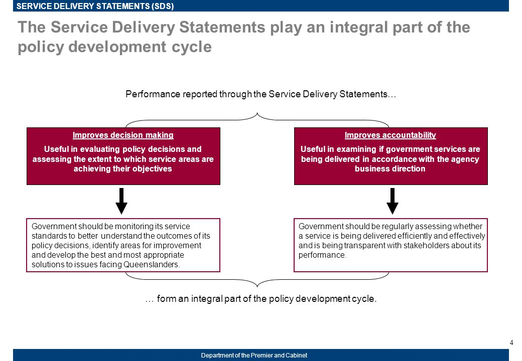 4 Department of the Premier and Cabinet The Service Delivery Statements play an integral part of the policy development cycle Improves decision making Useful in evaluating policy decisions and assessing the extent to which service areas are achieving their objectives Improves accountability Useful in examining if government services are being delivered in accordance with the agency business direction SERVICE DELIVERY STATEMENTS (SDS) Performance reported through the Service Delivery Statements… Government should be monitoring its service standards to better understand the outcomes of its policy decisions, identify areas for improvement and develop the best and most appropriate solutions to issues facing Queenslanders.