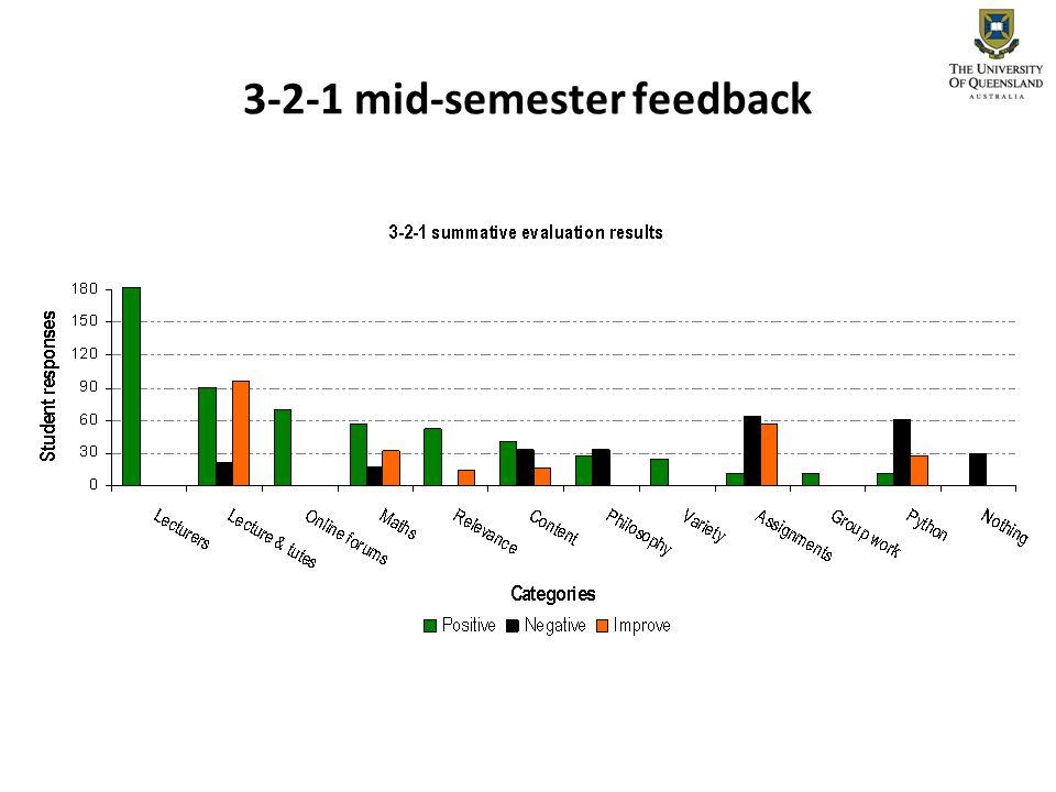 3-2-1 mid-semester feedback