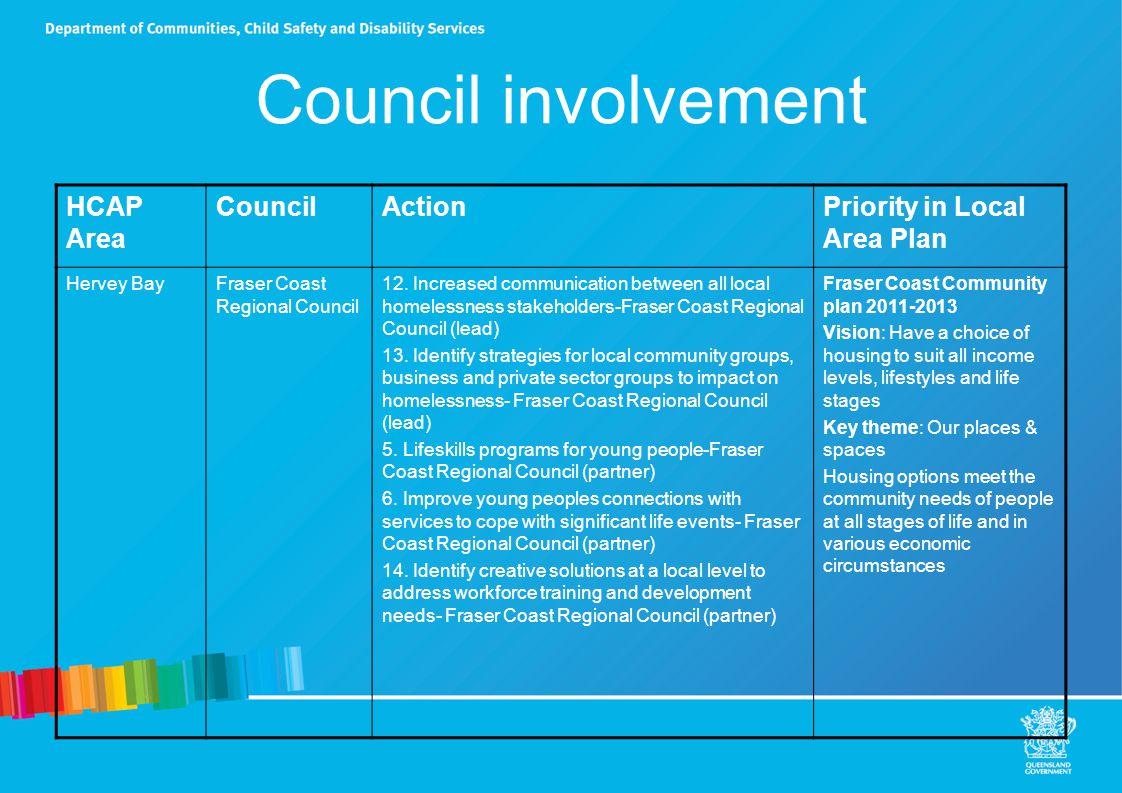 Council involvement HCAP Area CouncilActionPriority in Local Area Plan Hervey BayFraser Coast Regional Council 12.