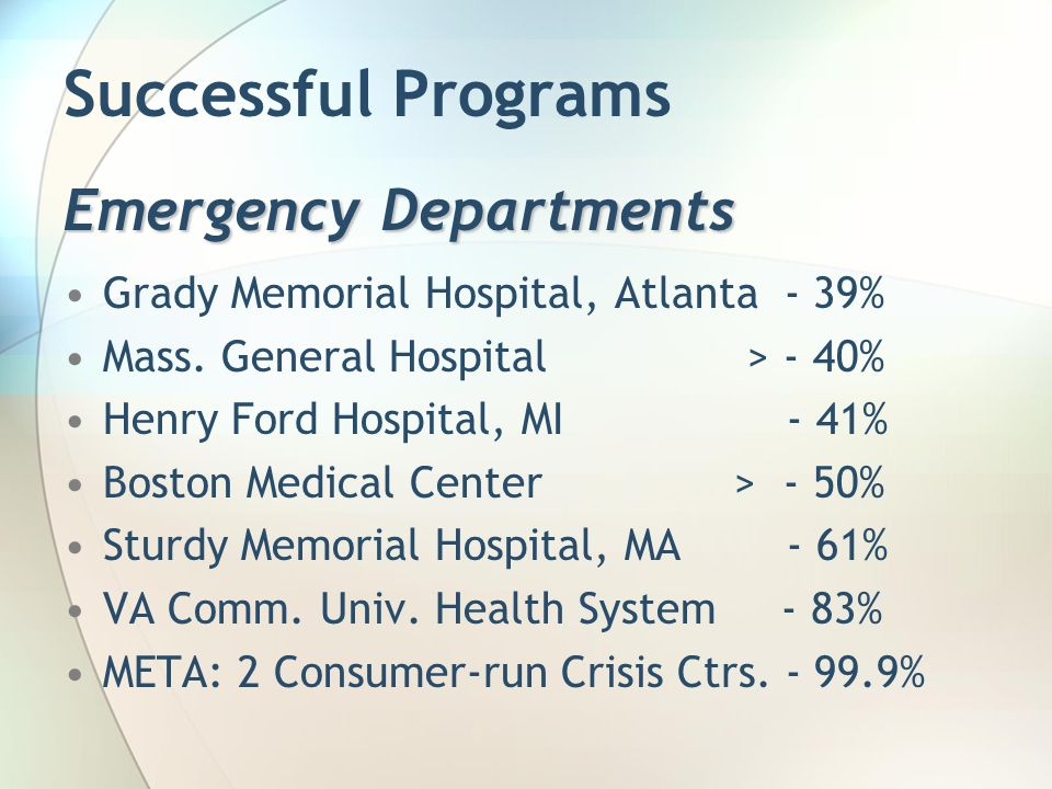 Successful Programs Emergency Departments Grady Memorial Hospital, Atlanta - 39% Mass.