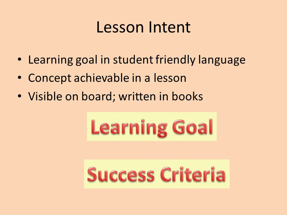 Lesson Intent Learning goal in student friendly language Concept achievable in a lesson Visible on board; written in books