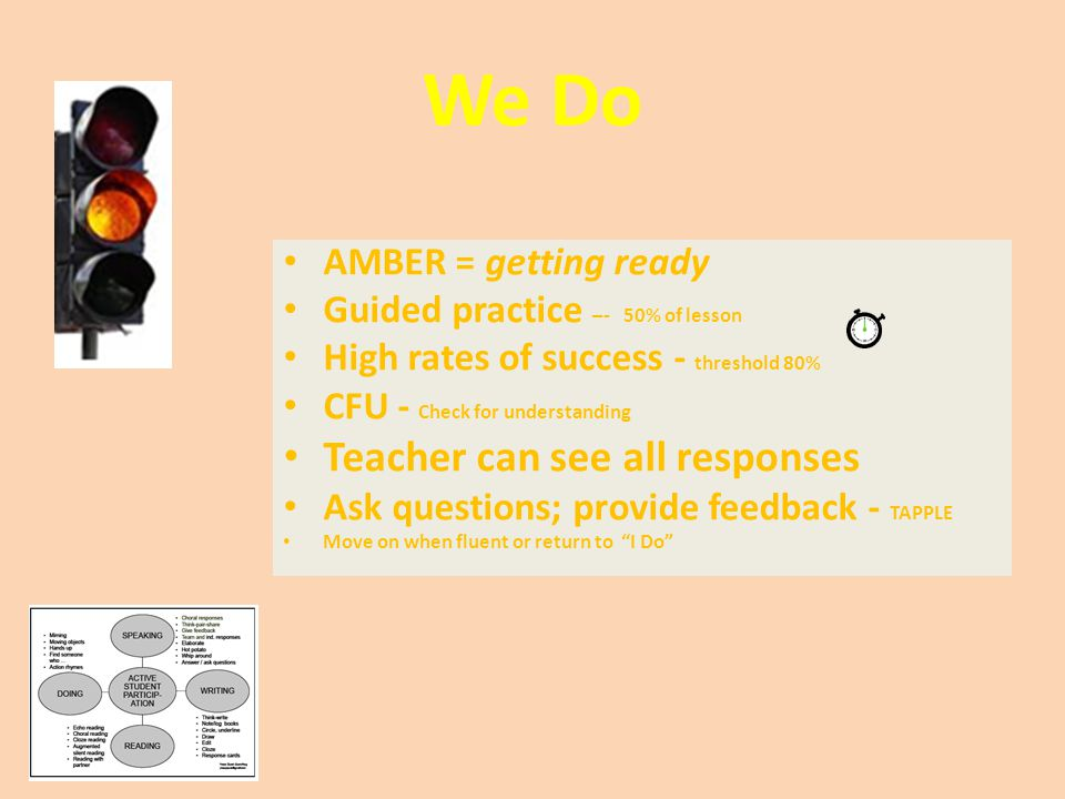 We Do AMBER = getting ready Guided practice –- 50% of lesson High rates of success - threshold 80% CFU - Check for understanding Teacher can see all r