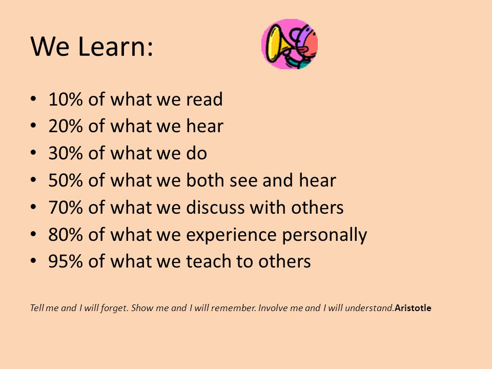 We Learn: 10% of what we read 20% of what we hear 30% of what we do 50% of what we both see and hear 70% of what we discuss with others 80% of what we experience personally 95% of what we teach to others Tell me and I will forget.