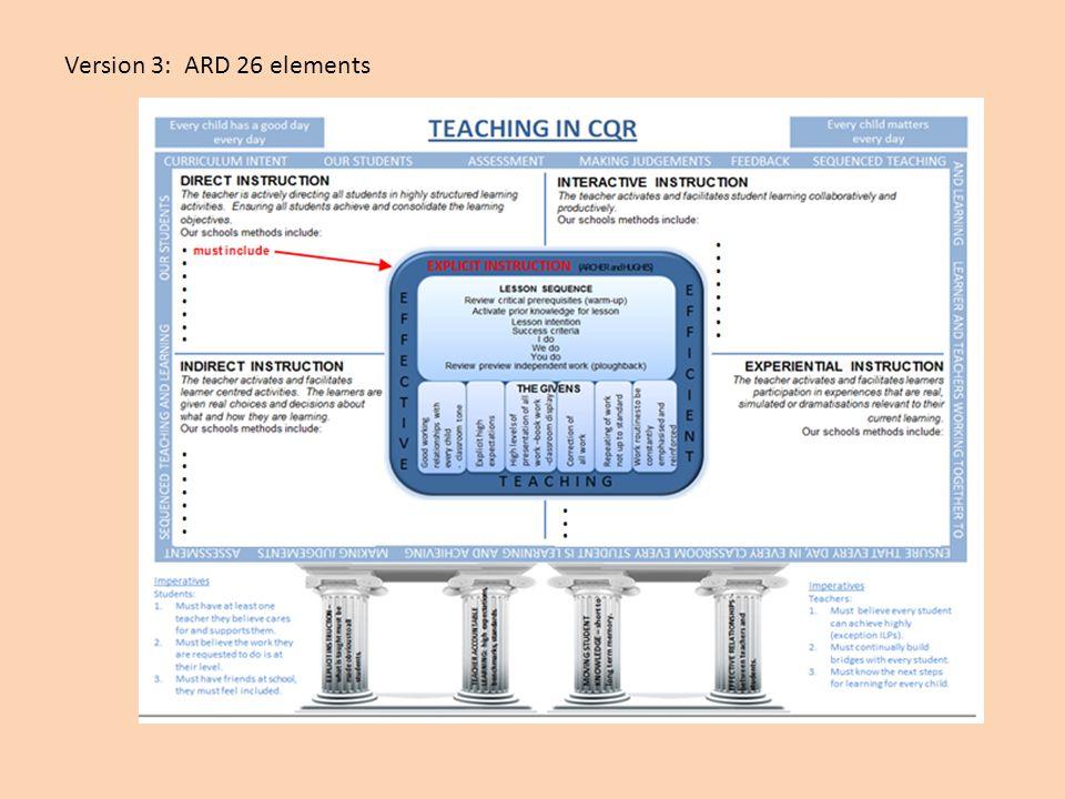 Version 3: ARD 26 elements