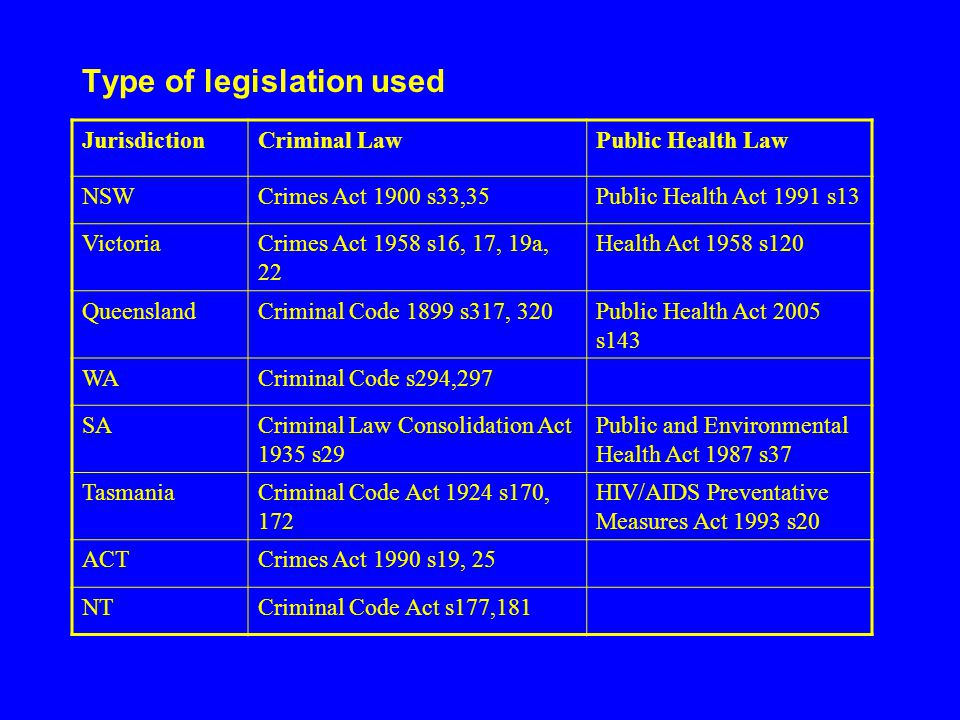 Types of offences (criminal) Serious diseases and grievous bodily diseases Victoria, NSW, Queensland and WA all make it an offence to either transmit, or infect someone with, a serious or grievous bodily disease Victoria has enacted specific criminal laws dealing with the transmission of serious diseases (HIV) NSW, Queensland and Western Australia have incorporated transmission into grievous bodily harm offences