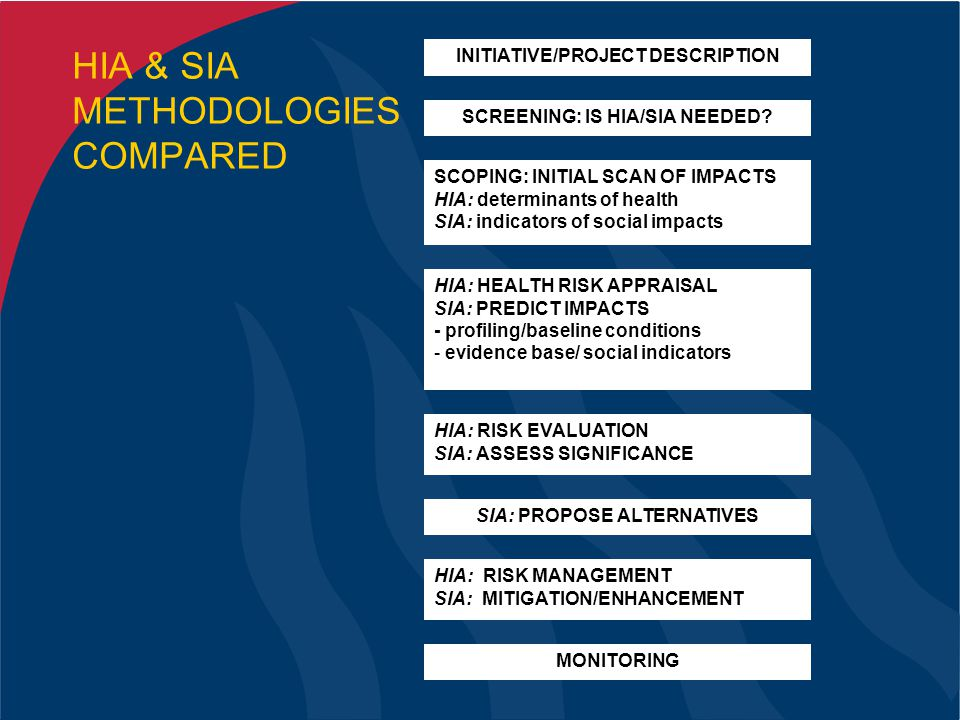 HIA & SIA METHODOLOGIES COMPARED SCREENING: IS HIA/SIA NEEDED.