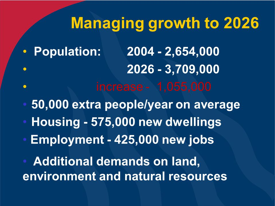Managing growth to 2026 Population: 2004 - 2,654,000 2026 - 3,709,000 increase - 1,055,000 50,000 extra people/year on average Housing - 575,000 new dwellings Employment - 425,000 new jobs Additional demands on land, environment and natural resources
