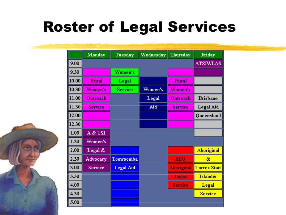 Roster of Legal Services