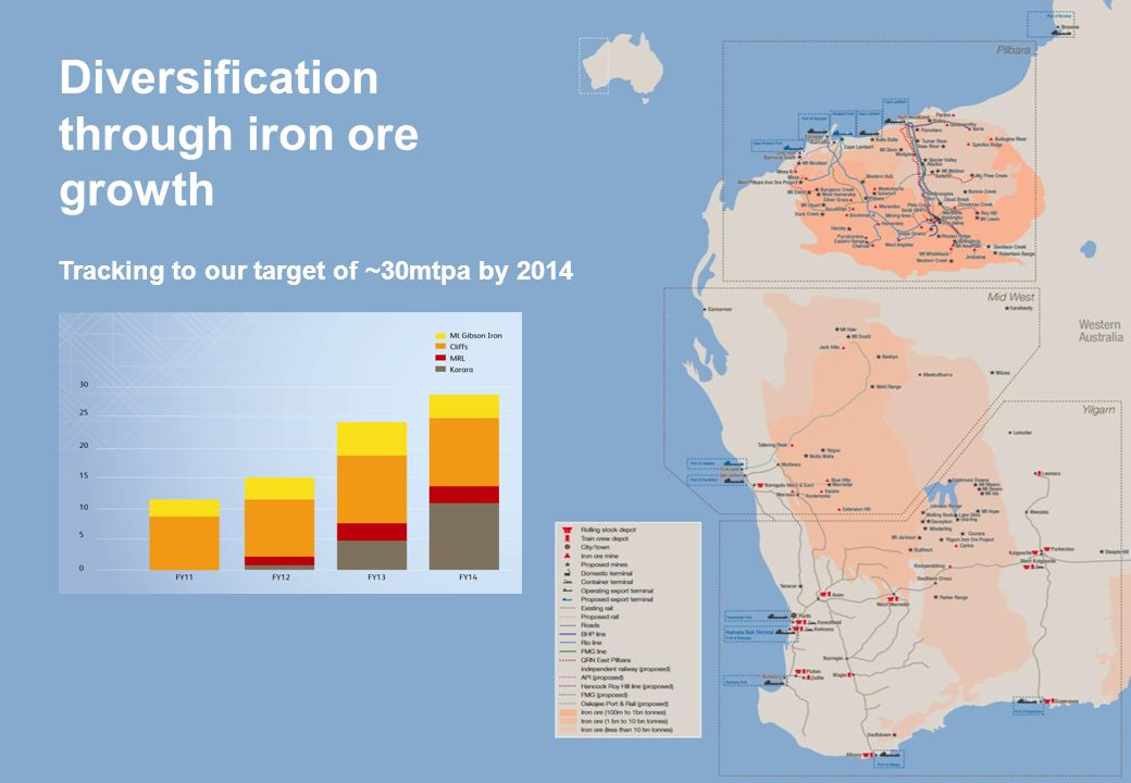 10 Tracking to our target of ~30mtpa by 2014 Diversification through iron ore growth