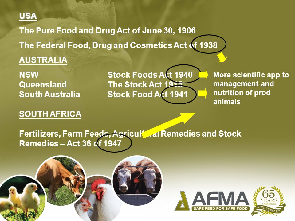 USA The Pure Food and Drug Act of June 30, 1906 The Federal Food, Drug and Cosmetics Act of 1938 AUSTRALIA NSWStock Foods Act 1940 QueenslandThe Stock Act 1915 South AustraliaStock Food Act 1941 SOUTH AFRICA Fertilizers, Farm Feeds, Agricultural Remedies and Stock Remedies – Act 36 of 1947 More scientific app to management and nutrition of prod animals