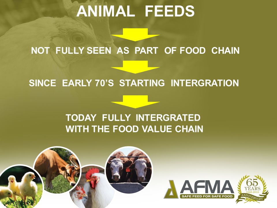 NOT FULLY SEEN AS PART OF FOOD CHAIN SINCE EARLY 70'S STARTING INTERGRATION TODAY FULLY INTERGRATED WITH THE FOOD VALUE CHAIN ANIMAL FEEDS