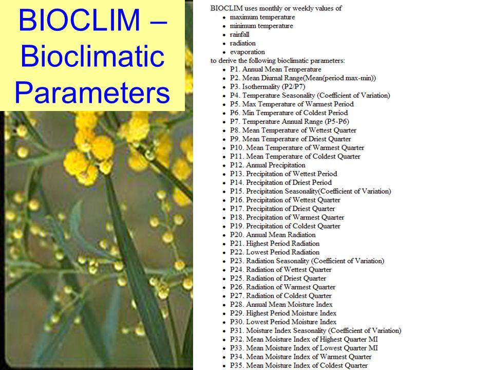BIOCLIM – Bioclimatic Parameters