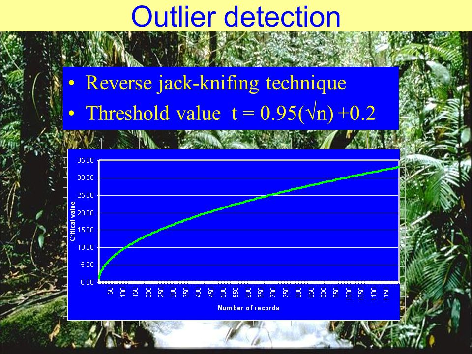Outlier detection Reverse jack-knifing technique Threshold value t = 0.95(  n) +0.2
