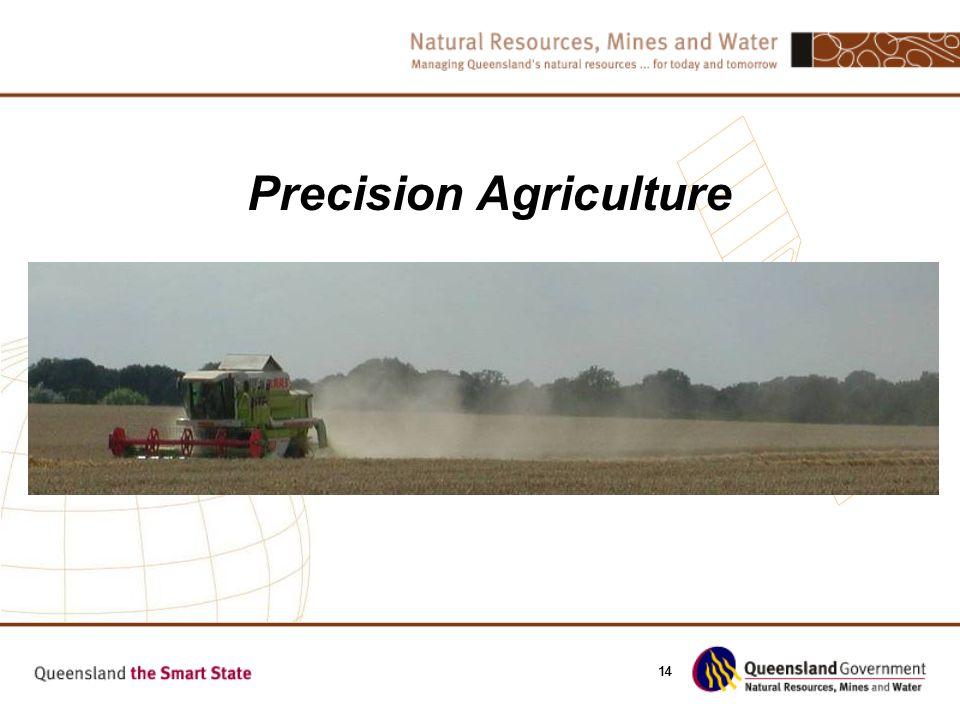 14 Precision Agriculture