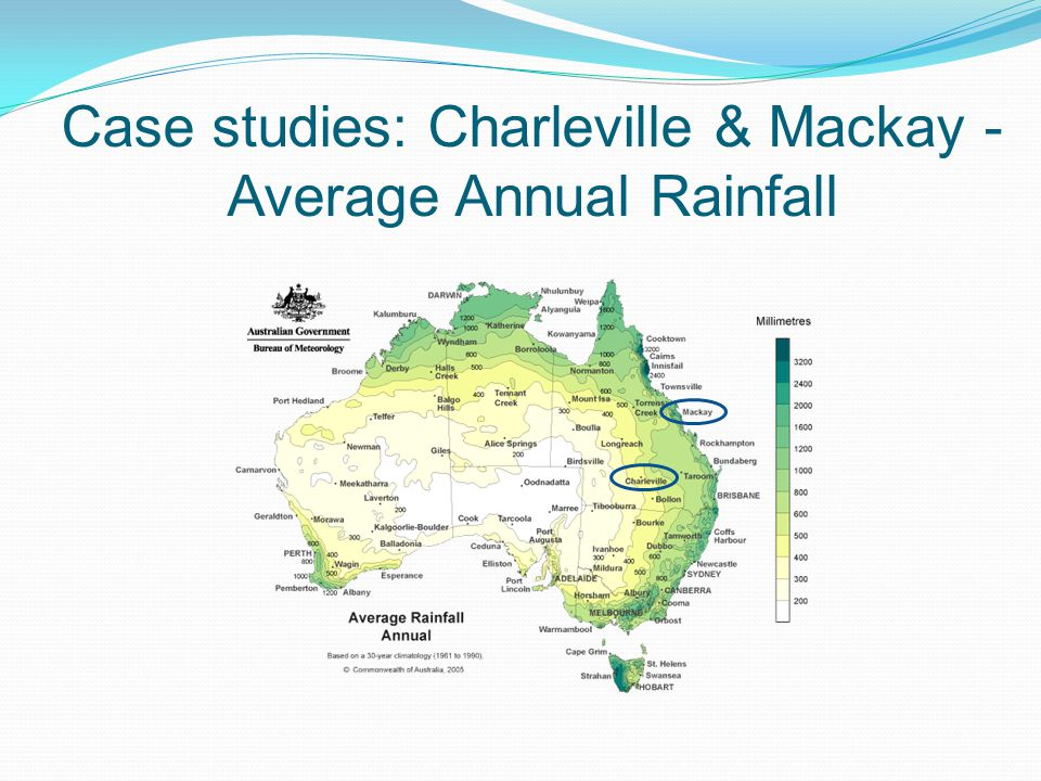 Case studies: Charleville & Mackay - Average Annual Rainfall