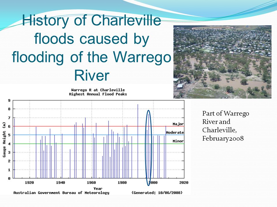 History of Charleville floods caused by flooding of the Warrego River Part of Warrego River and Charleville, February2008