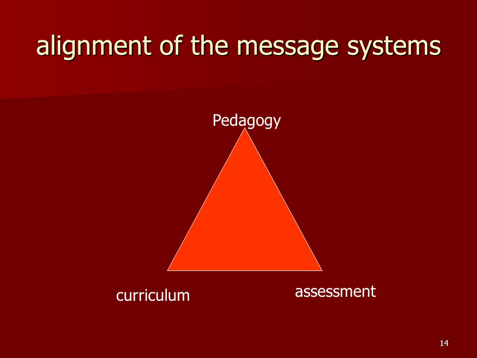 14 alignment of the message systems Pedagogy curriculum assessment