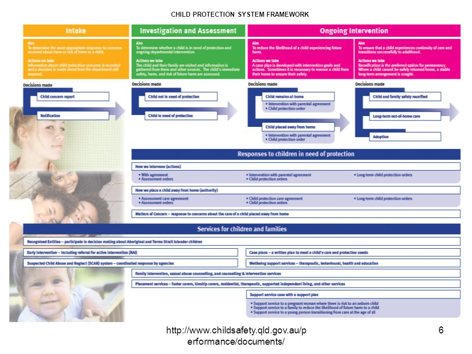 http://www.childsafety.qld.gov.au/p erformance/documents/ 6 CHILD PROTECTION SYSTEM FRAMEWORK