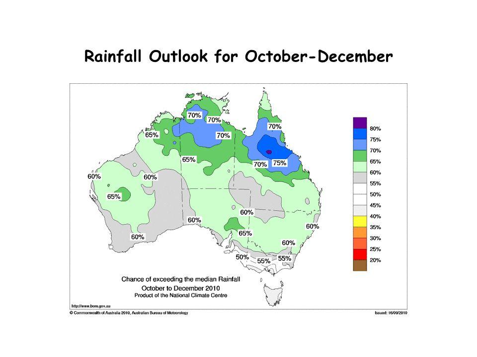 Rainfall Outlook for October-December