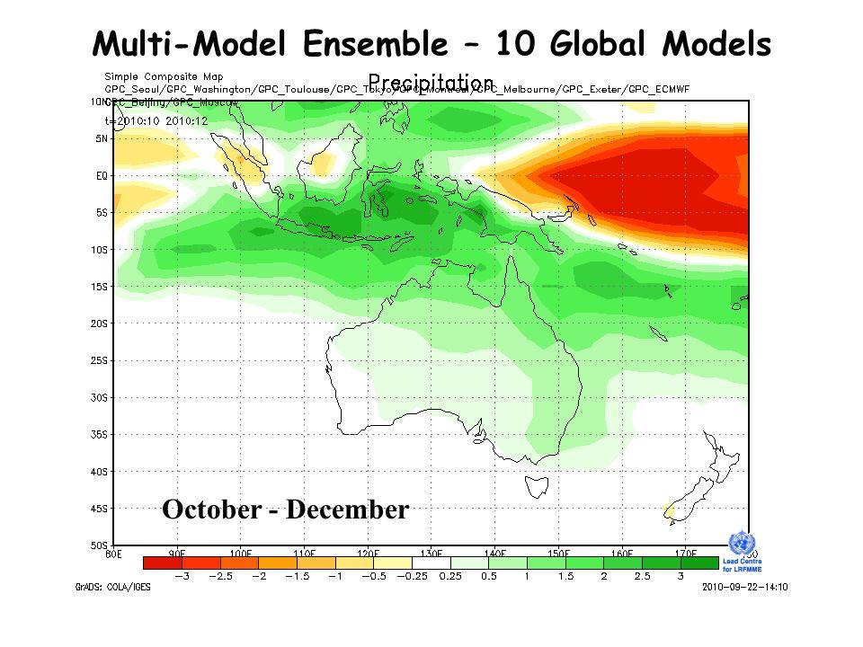 Multi-Model Ensemble – 10 Global Models October - December