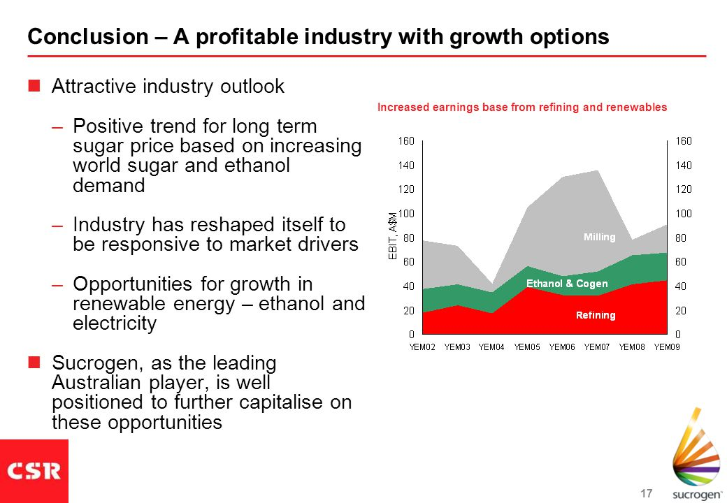 17 Conclusion – A profitable industry with growth options Attractive industry outlook –Positive trend for long term sugar price based on increasing world sugar and ethanol demand –Industry has reshaped itself to be responsive to market drivers –Opportunities for growth in renewable energy – ethanol and electricity Sucrogen, as the leading Australian player, is well positioned to further capitalise on these opportunities Increased earnings base from refining and renewables