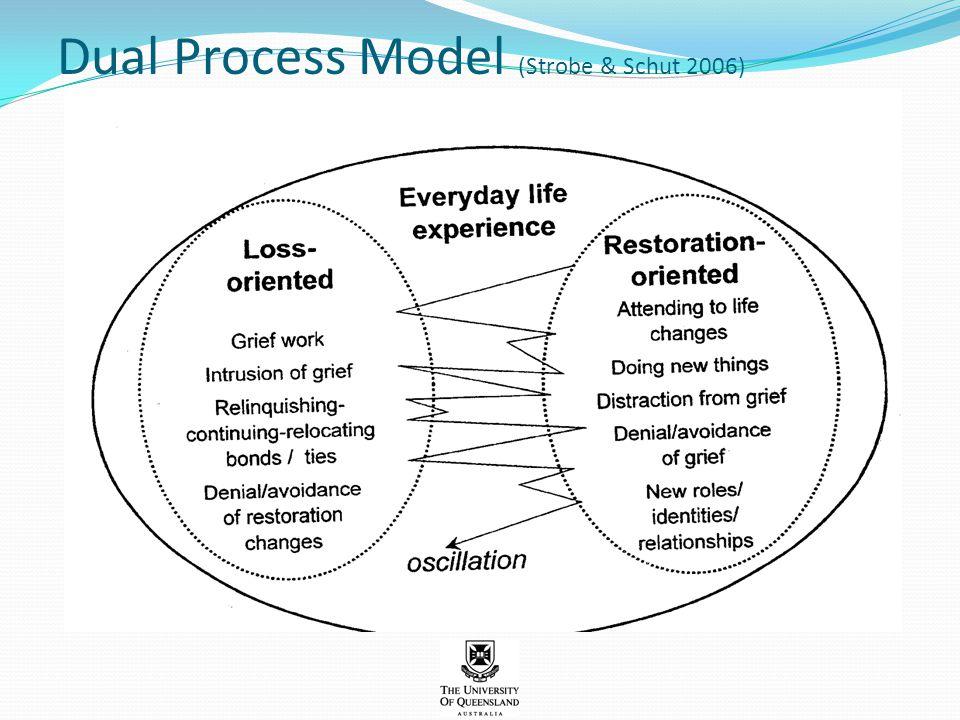 Dual Process Model (Strobe & Schut 2006)