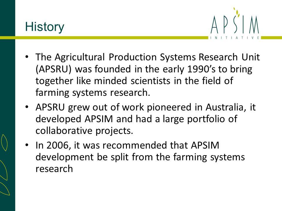 What is APSIM.