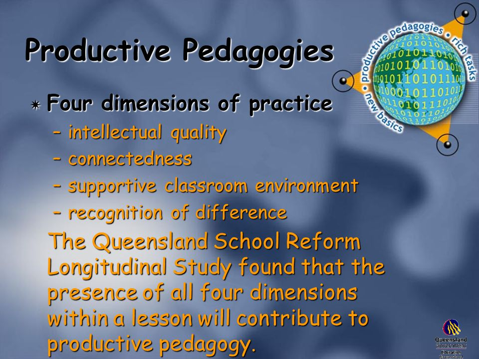 Productive Pedagogies  Four dimensions of practice –intellectual quality –connectedness –supportive classroom environment –recognition of difference The Queensland School Reform Longitudinal Study found that the presence of all four dimensions within a lesson will contribute to productive pedagogy.