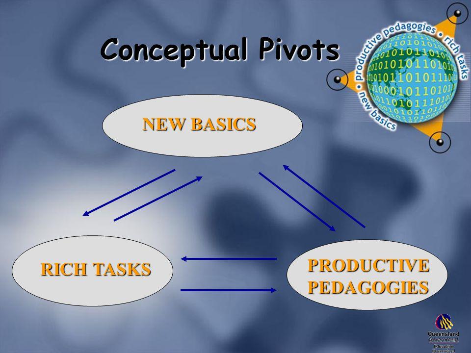 Conceptual Pivots NEW BASICS RICH TASKS PRODUCTIVEPEDAGOGIES