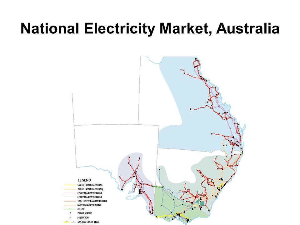 National Electricity Market, Australia
