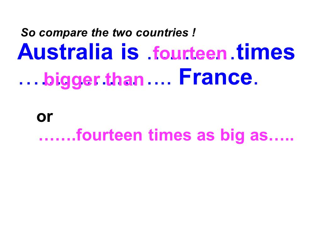 So compare the two countries ! Australia is …………times ………………... France. fourteen bigger than or …….fourteen times as big as…..