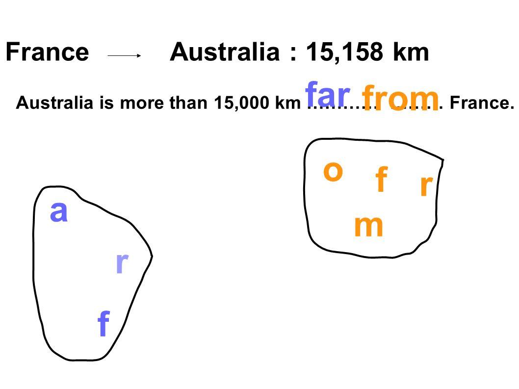 France Australia : 15,158 km Australia is more than 15,000 km ………… ……… France. r m o f f a r far from