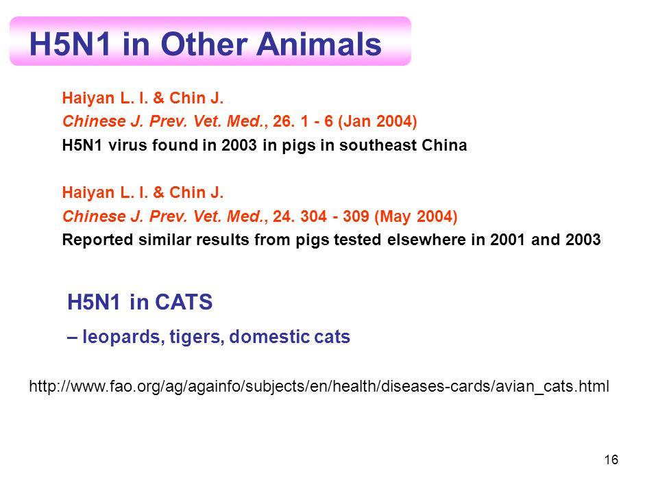 16 Haiyan L. I. & Chin J. Chinese J. Prev. Vet. Med., 26. 1 - 6 (Jan 2004) H5N1 virus found in 2003 in pigs in southeast China Haiyan L. I. & Chin J.