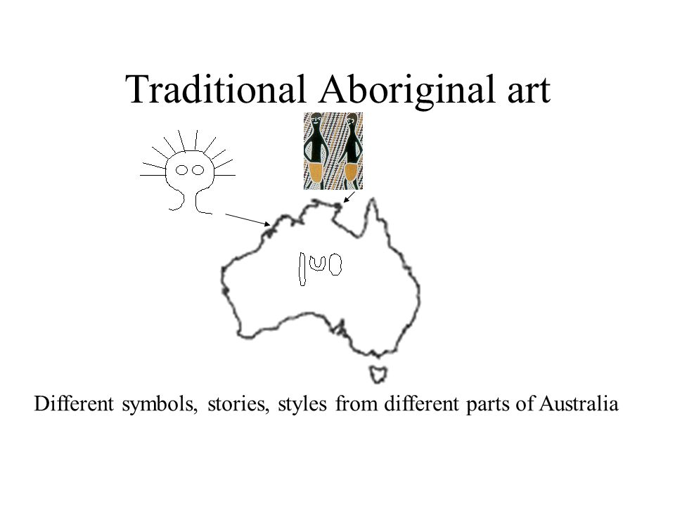 Traditional Aboriginal art Different symbols, stories, styles from different parts of Australia