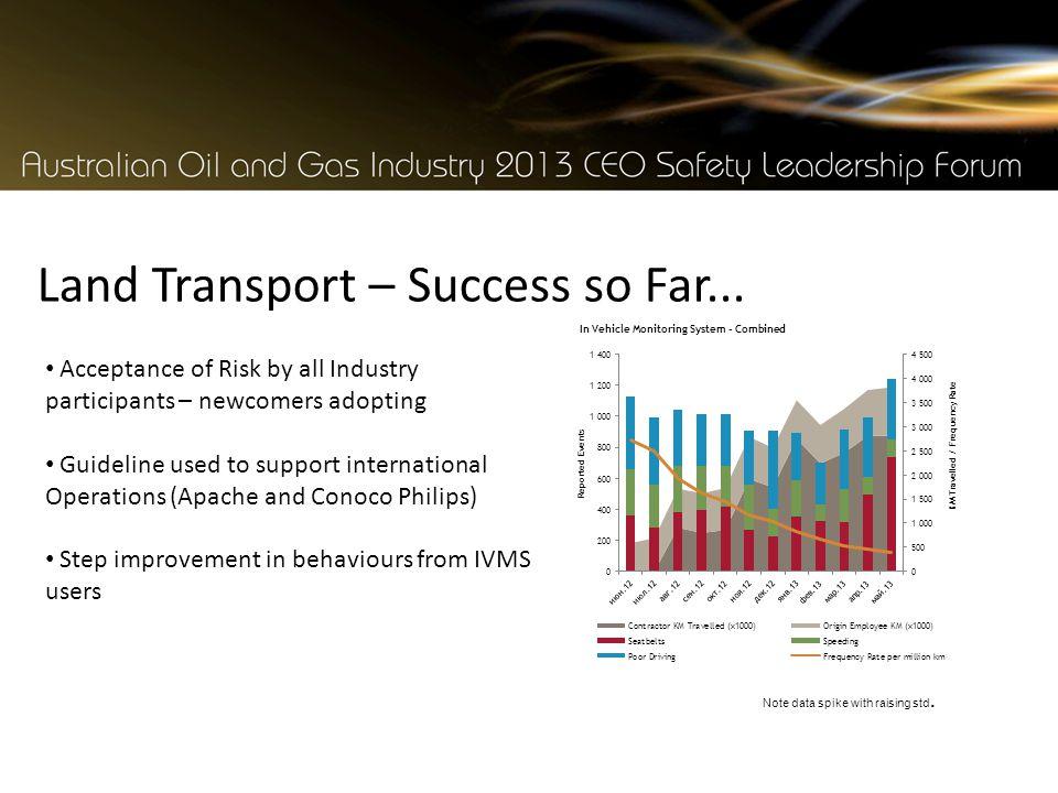 Land Transport – Success so Far...