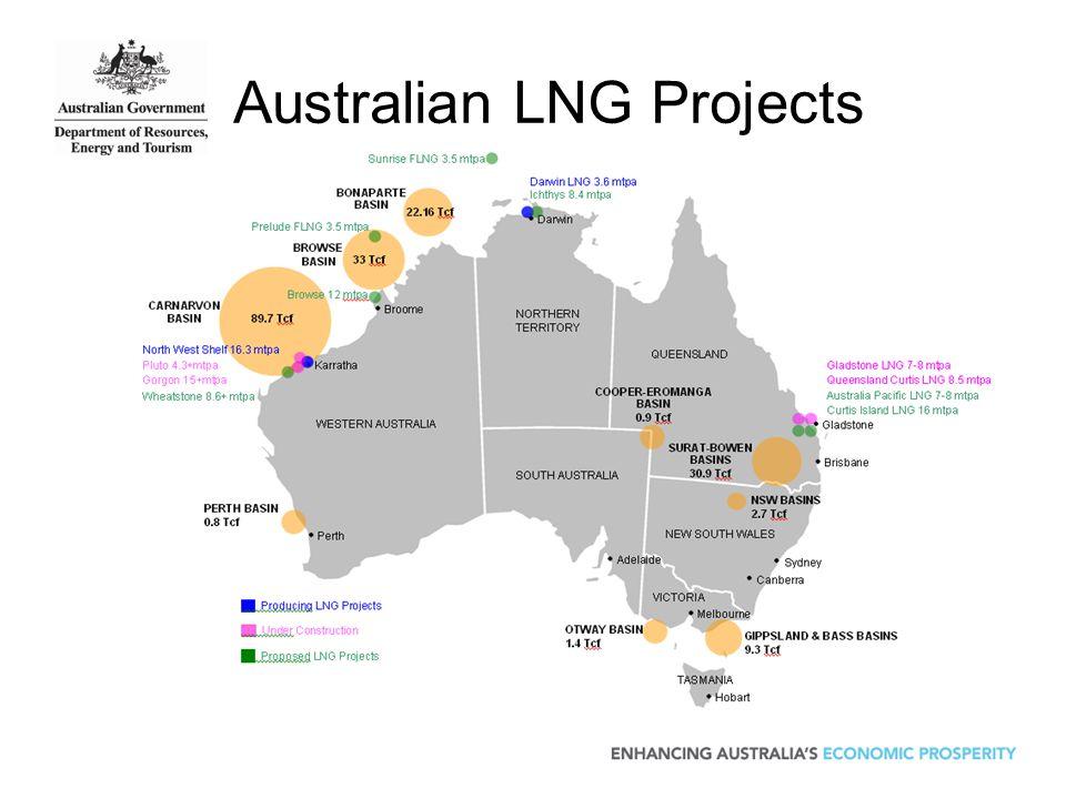 Australian LNG Projects