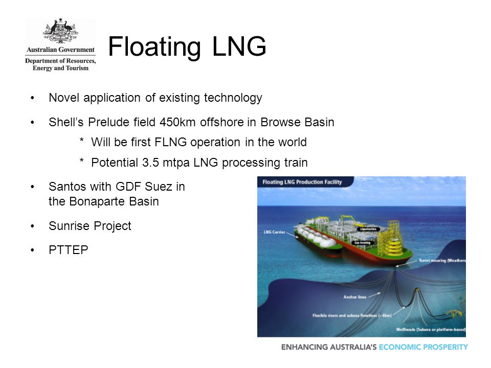 Floating LNG Novel application of existing technology Shell's Prelude field 450km offshore in Browse Basin * Will be first FLNG operation in the world * Potential 3.5 mtpa LNG processing train Santos with GDF Suez in the Bonaparte Basin Sunrise Project PTTEP
