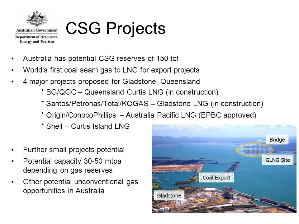 CSG Projects Australia has potential CSG reserves of 150 tcf World's first coal seam gas to LNG for export projects 4 major projects proposed for Gladstone, Queensland * BG/QGC – Queensland Curtis LNG (in construction) * Santos/Petronas/Total/KOGAS – Gladstone LNG (in construction) * Origin/ConocoPhillips – Australia Pacific LNG (EPBC approved) * Shell – Curtis Island LNG Further small projects potential Potential capacity 30-50 mtpa depending on gas reserves Other potential unconventional gas opportunities in Australia
