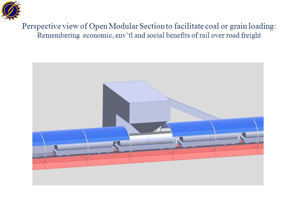 Perspective view of Open Modular Section to facilitate coal or grain loading: Remembering economic, env'tl and social benefits of rail over road freight