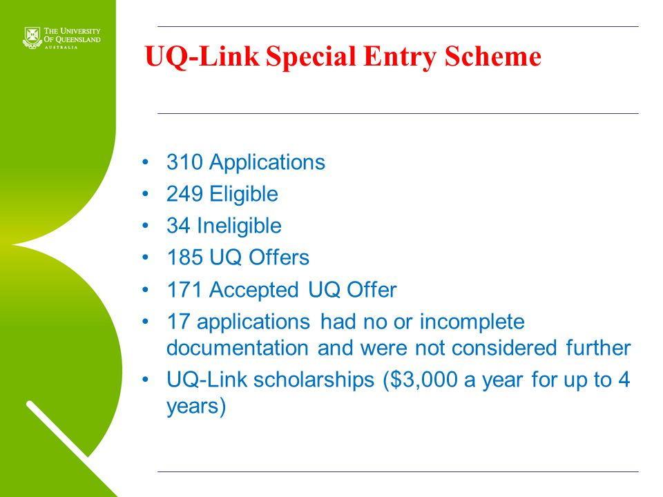 UQ Open Day 2009 UQ-Link Special Entry Scheme 310 Applications 249 Eligible 34 Ineligible 185 UQ Offers 171 Accepted UQ Offer 17 applications had no or incomplete documentation and were not considered further UQ-Link scholarships ($3,000 a year for up to 4 years)