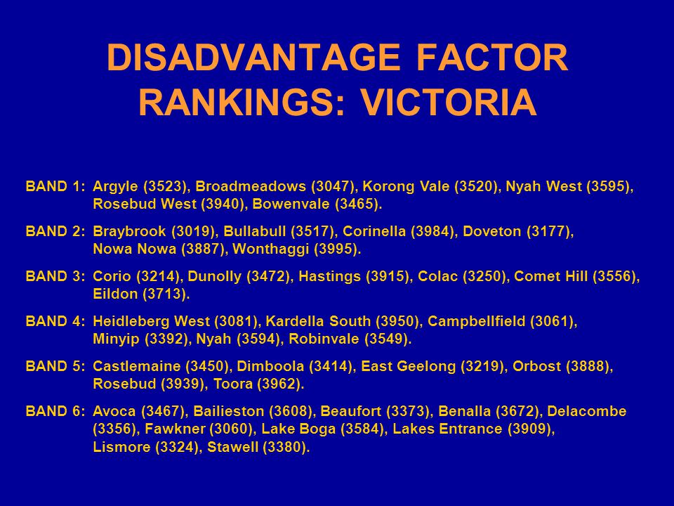DISADVANTAGE FACTOR RANKINGS: VICTORIA BAND 1:Argyle (3523), Broadmeadows (3047), Korong Vale (3520), Nyah West (3595), Rosebud West (3940), Bowenvale (3465).