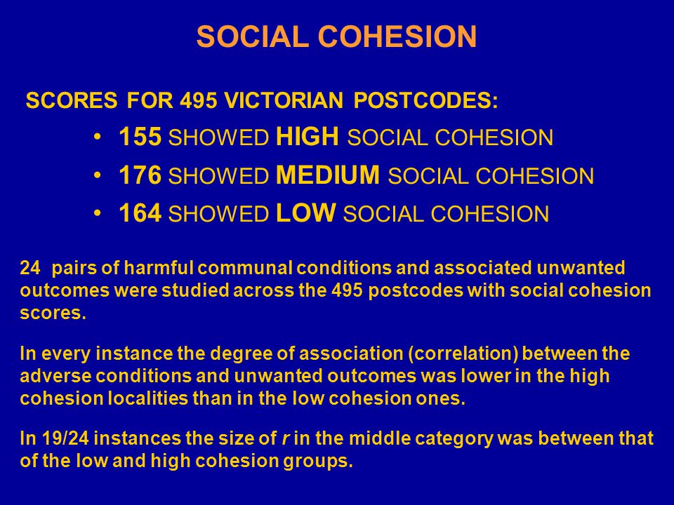 SOCIAL COHESION SCORES FOR 495 VICTORIAN POSTCODES: 155 SHOWED HIGH SOCIAL COHESION 176 SHOWED MEDIUM SOCIAL COHESION 164 SHOWED LOW SOCIAL COHESION 24 pairs of harmful communal conditions and associated unwanted outcomes were studied across the 495 postcodes with social cohesion scores.