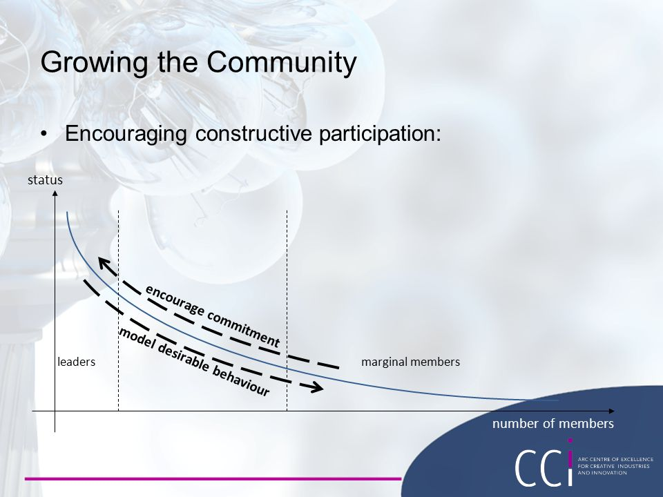 Growing the Community Encouraging constructive participation: leaders number of members status marginal members encourage commitment model desirable behaviour